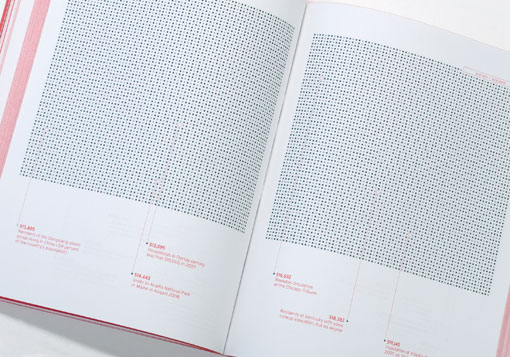 Million Page Book to Visualize 1 Million a Book