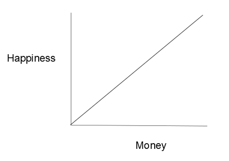 money_vs_happiness_450