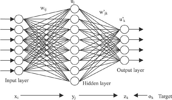 neural_network_550