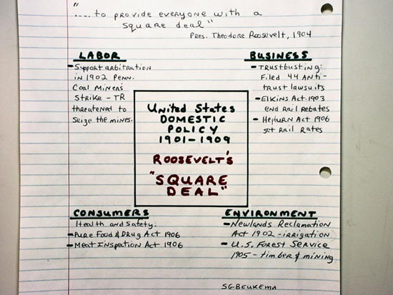 The four cornerstones of Roosevelt's Square Deal (Sgbeukema/Wikimedia).