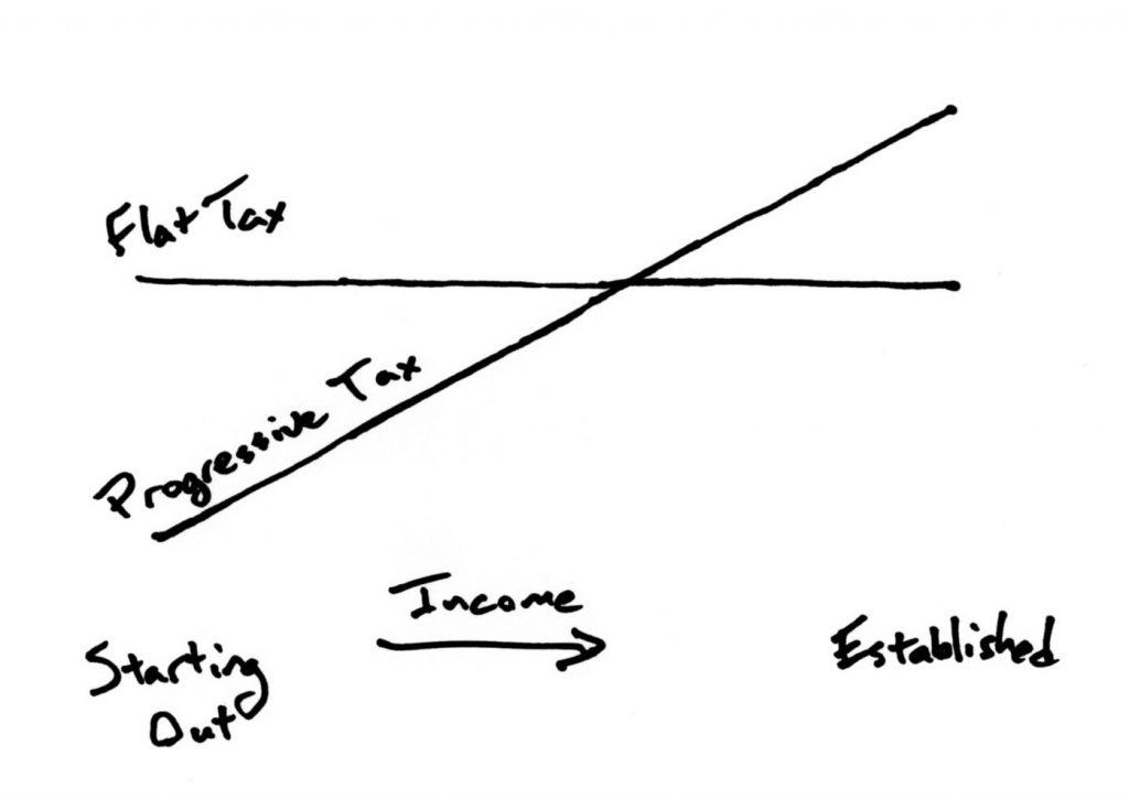 progressive_tax011